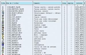 Icônes ABAP [extrait]